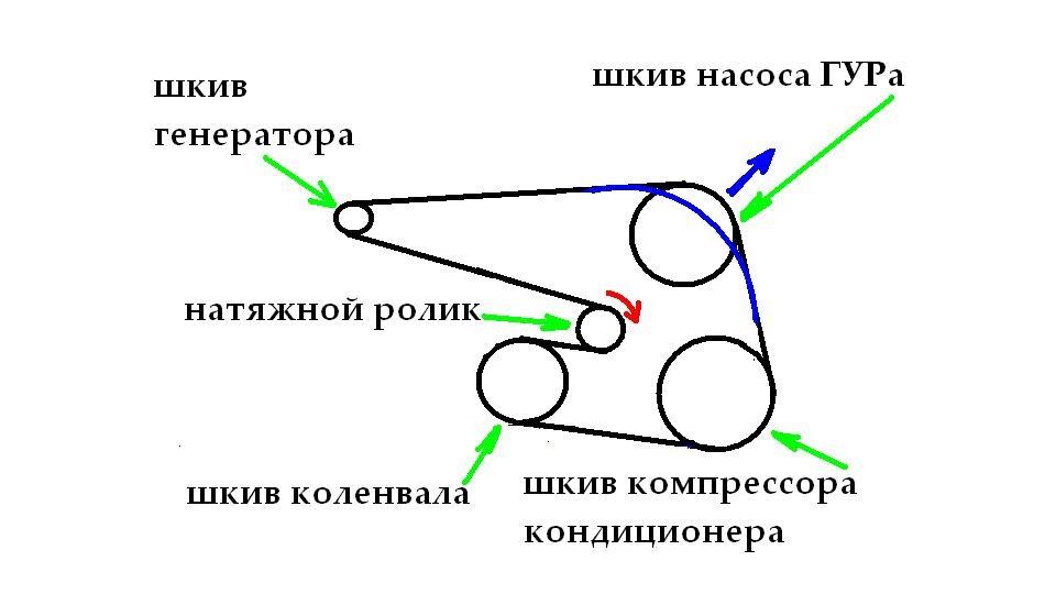 Схема ремня генератора лачетти