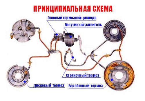 Схема работы гидропривода