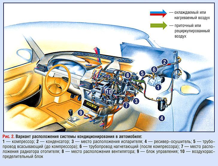 схема системы кондиционера