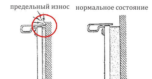 принцип работы механического датчика колодок