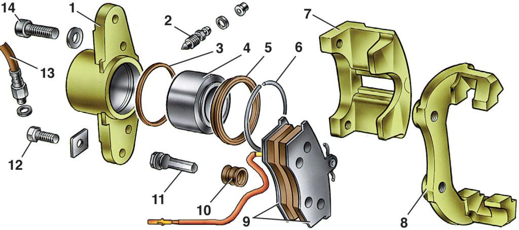 схема устройства суппорта
